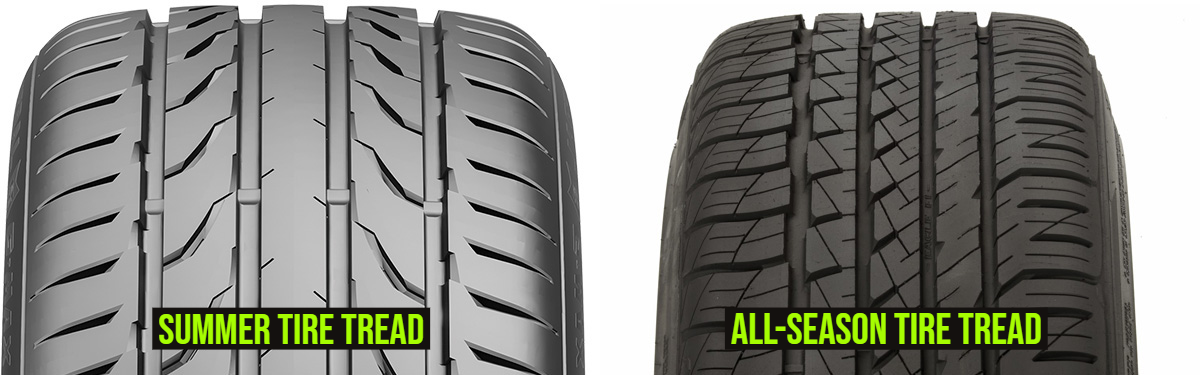 Summer Tire Tread vs All-Season