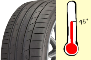 Summer tires Temperature Range