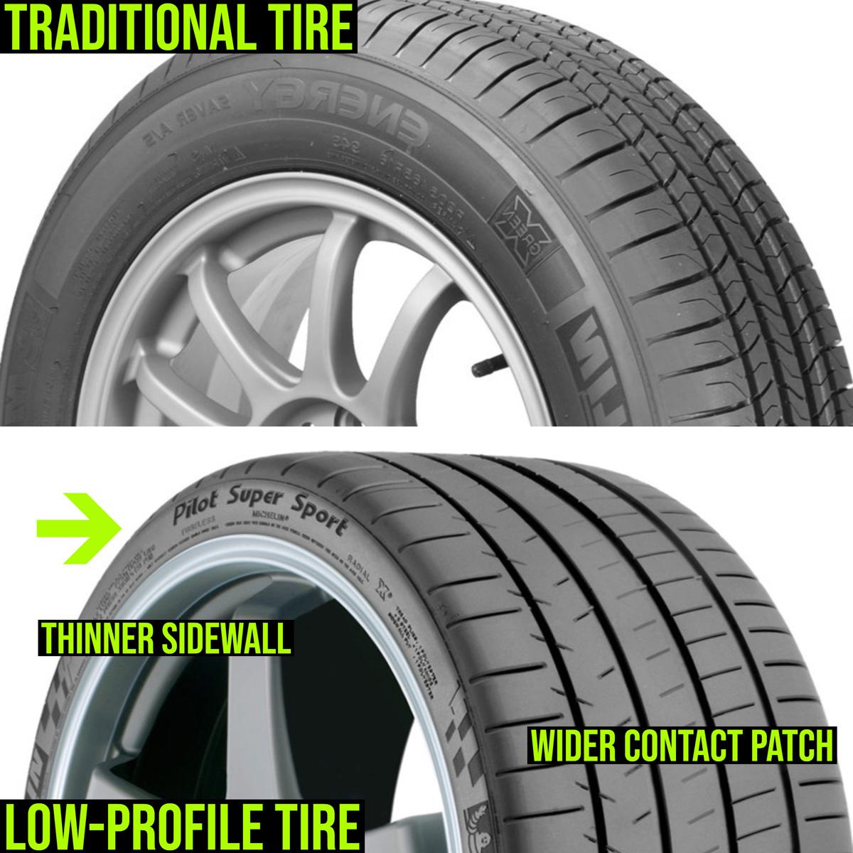 Low-Profile Tire Comparison
